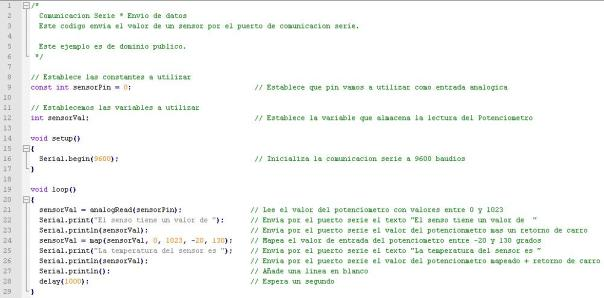 Comunicacion_Serie_Codigo