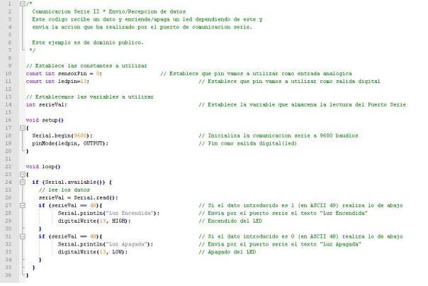 Comunicacion_Serie_II_Codigo