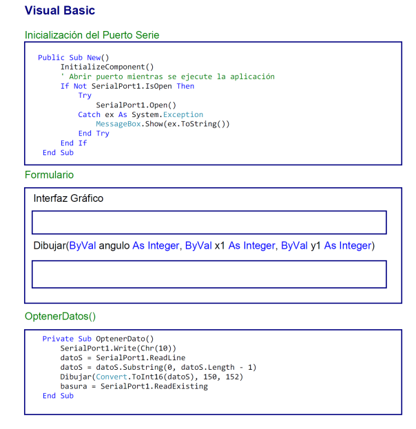 Codigo_Visual_Basic