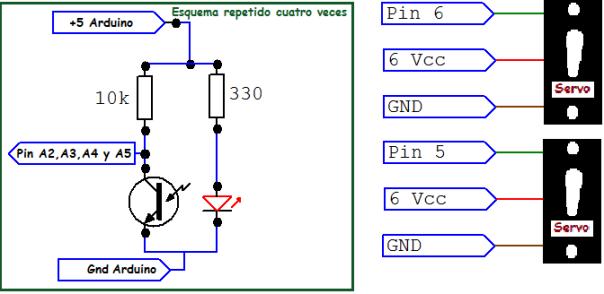Circuito_Coche_Sigue_Lineas