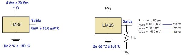 Circuitos_LM35