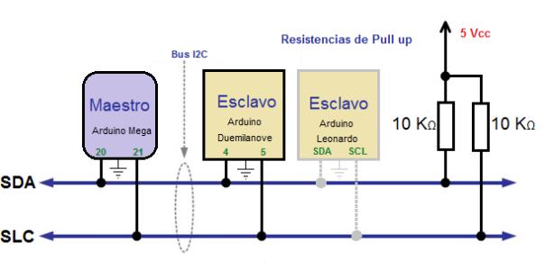 Comunicacion_I2C_Teorico